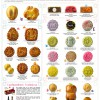 Celebrate the Mooncake Festival at TANGS
