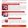 Lose Up To 6 kg Free With London Weight Management