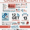 Singaporeans Not Creative? Here's 29 Ways For Everyone To Stay Creative Forever
