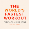 Keep Fit Daily With This Tabata 4 Minute Workout App