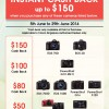 Canon Offers Instant Cashback Up To $150 On Selected Cameras This June